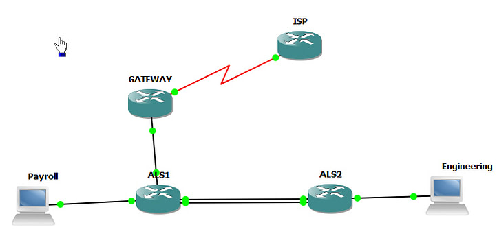gns3_router-on-a-stick_topology