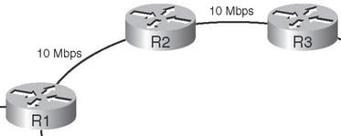distance-vector-protocols-bellman-ford-1