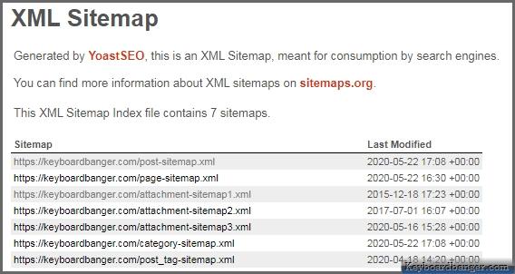 new xml sitemap generated