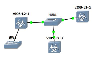 spanning-tree-protocol-2015-11-11 05_31_09